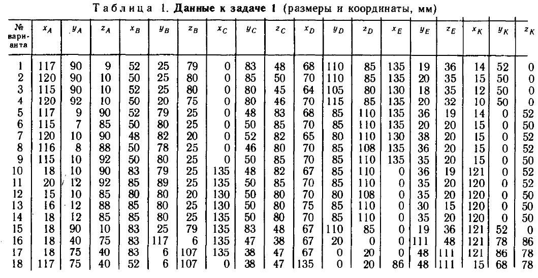 tabliza1