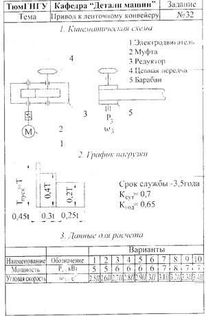 tgngu32