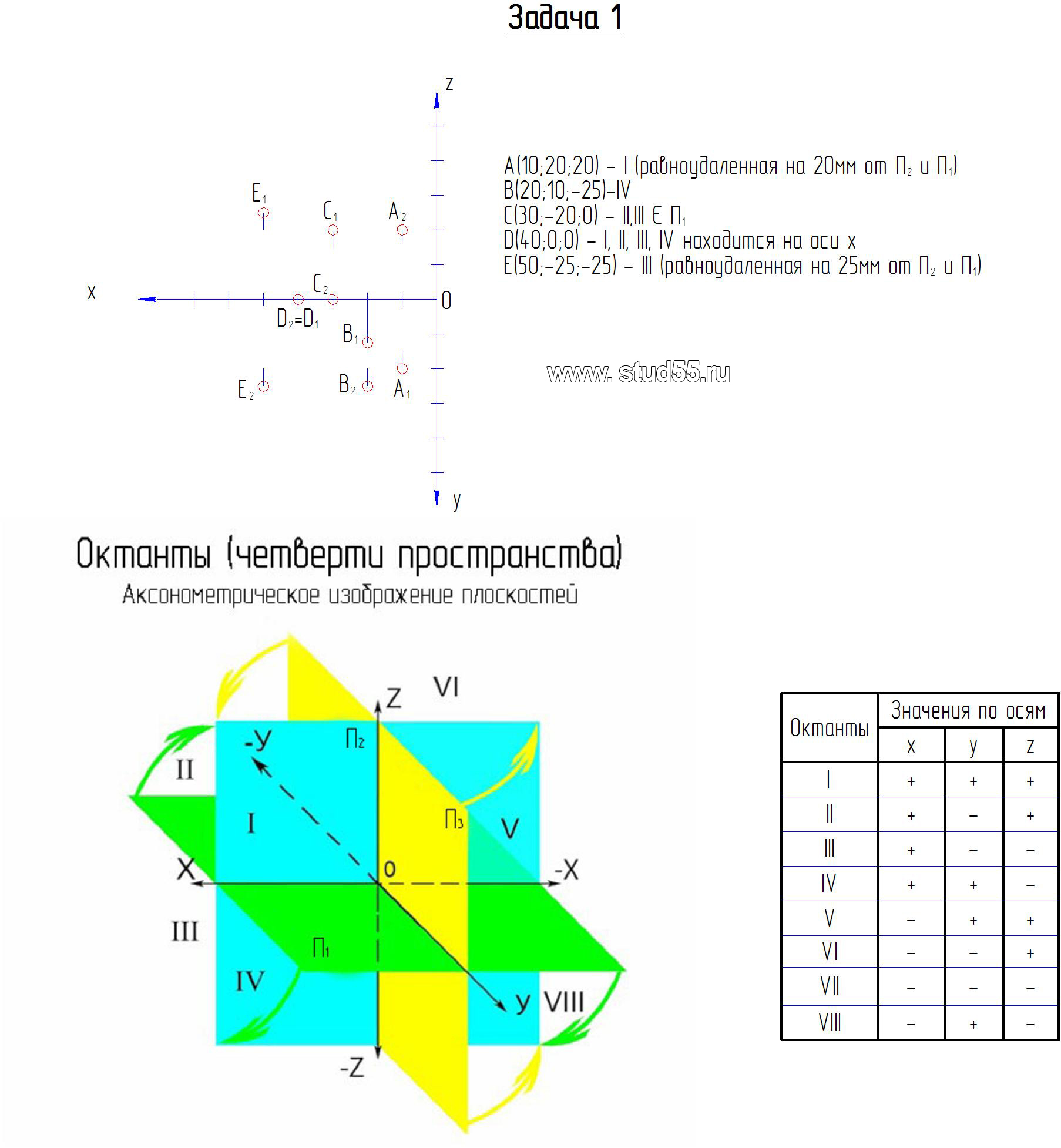 Решение задачи по начертательной геометрии, 1, сибади