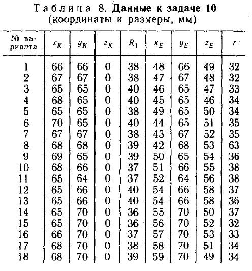 tabliza10