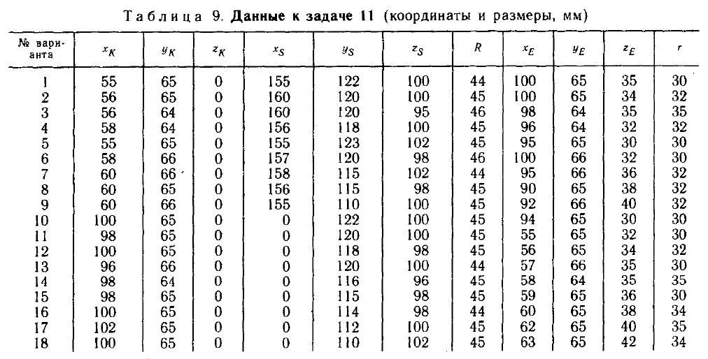 tabliza11