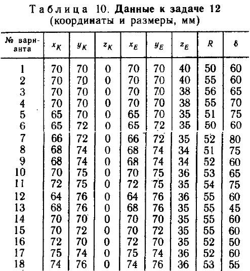 tabliza12