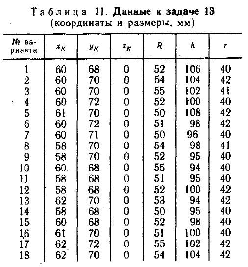 tabliza13