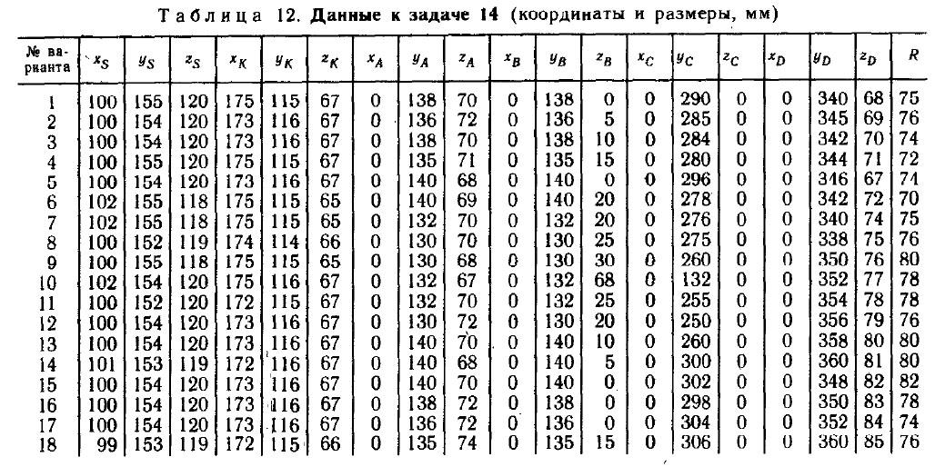 tabliza14