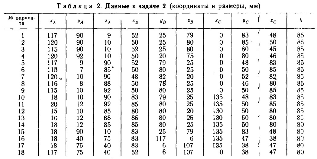 tabliza2