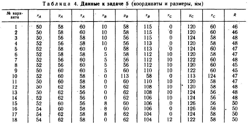 tabliza5