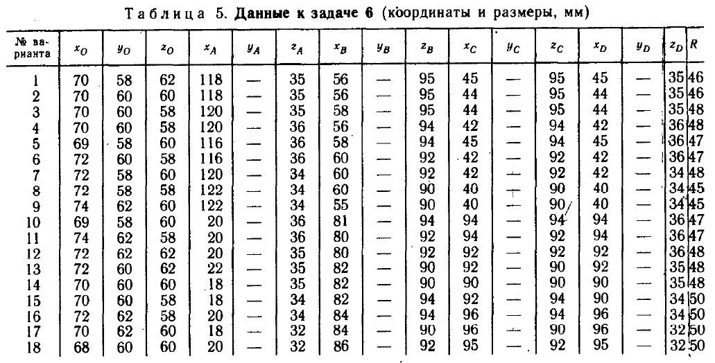 tabliza6