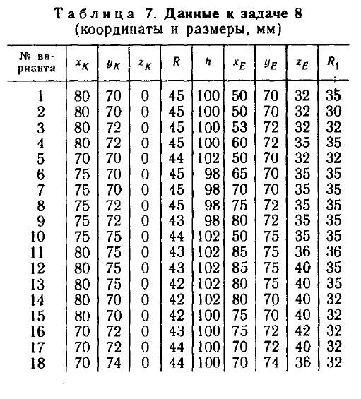 tabliza8