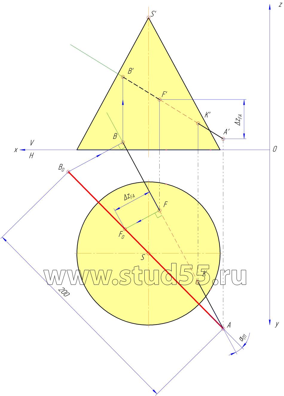 metricheskaya-zadacha-step3