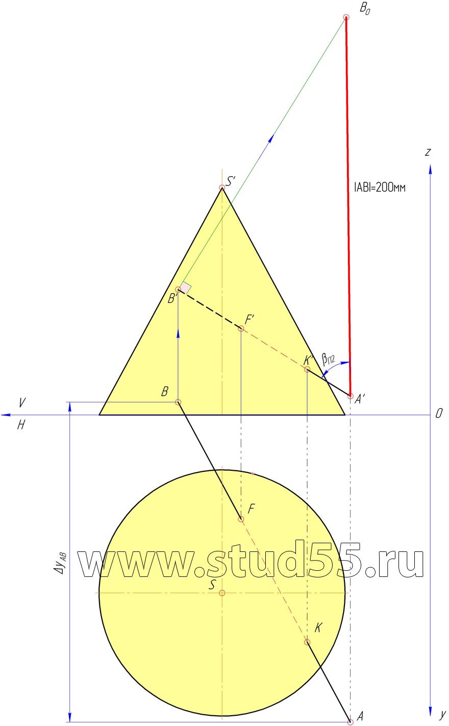 metricheskaya-zadacha-step4