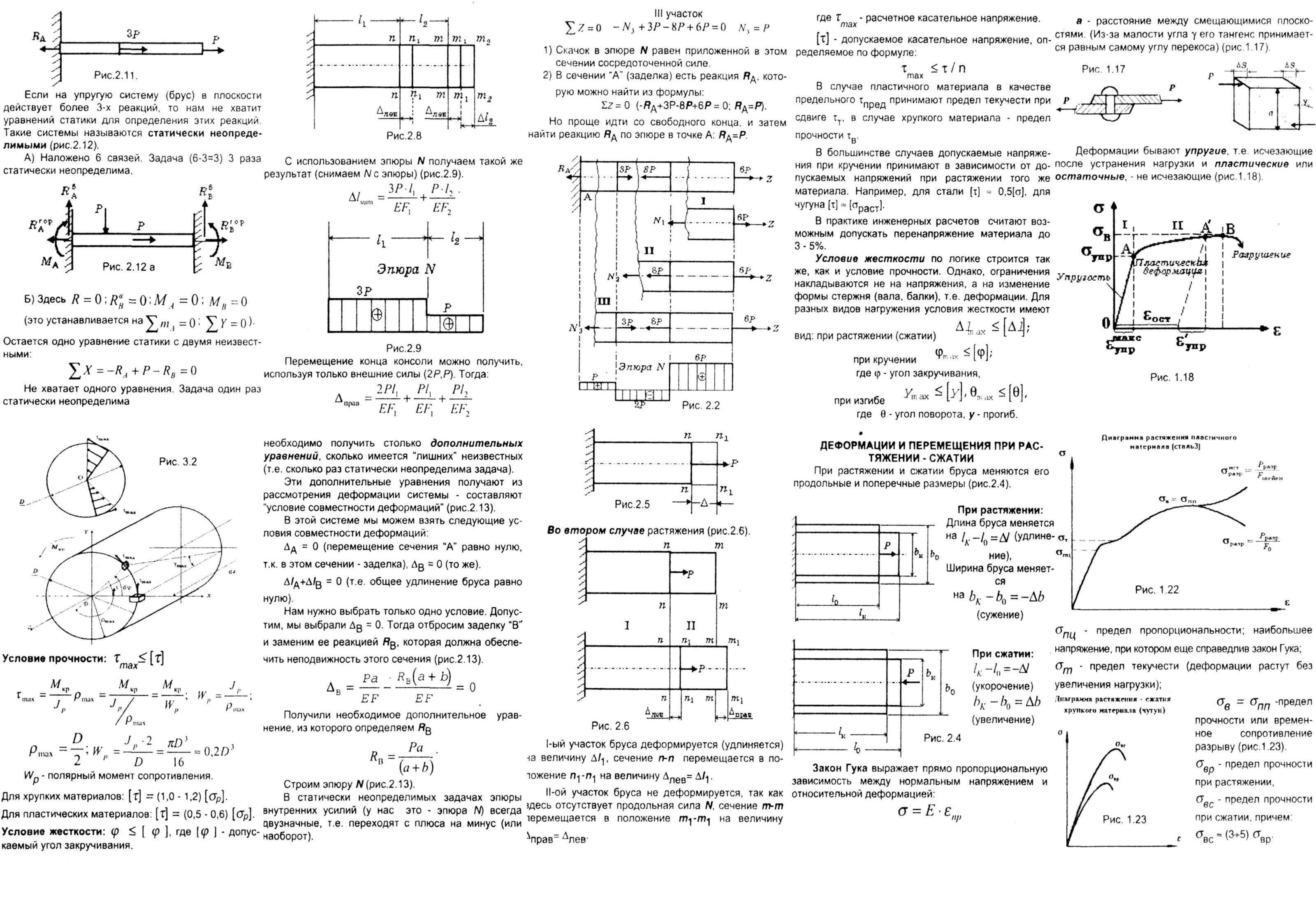 sopromat-shpory-list2b