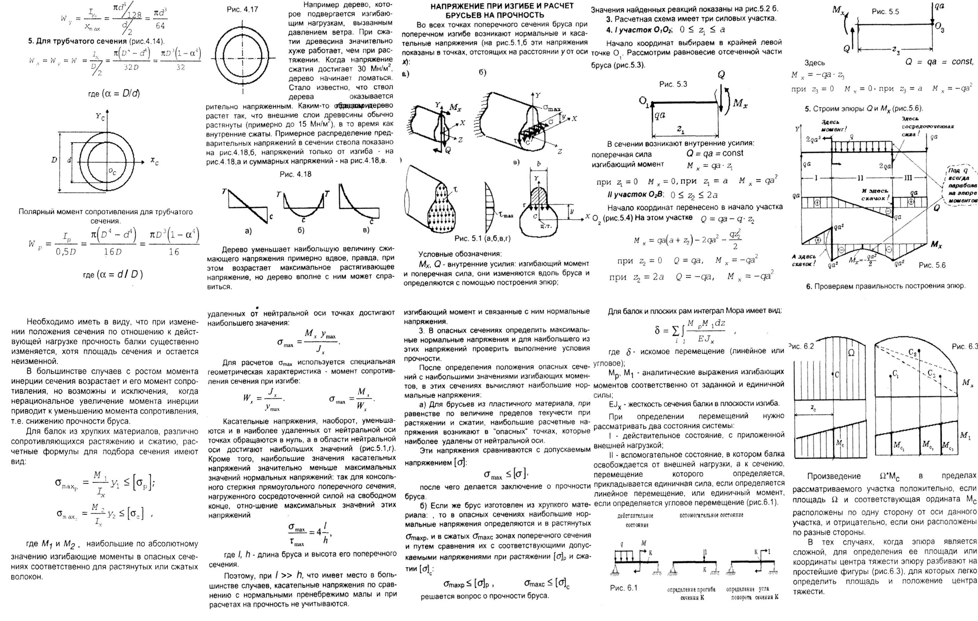 sopromat-shpory-list4b